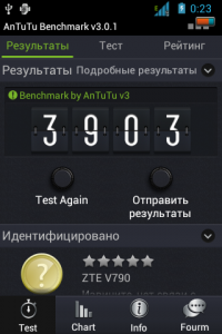 Тест ZTE V790 в An Tu Tu Benchmark
