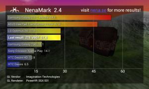 Результат теста ZTE Blade C в NenaMark
