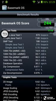 Результаты теста ZTE Grand S (V988) в Basemark
